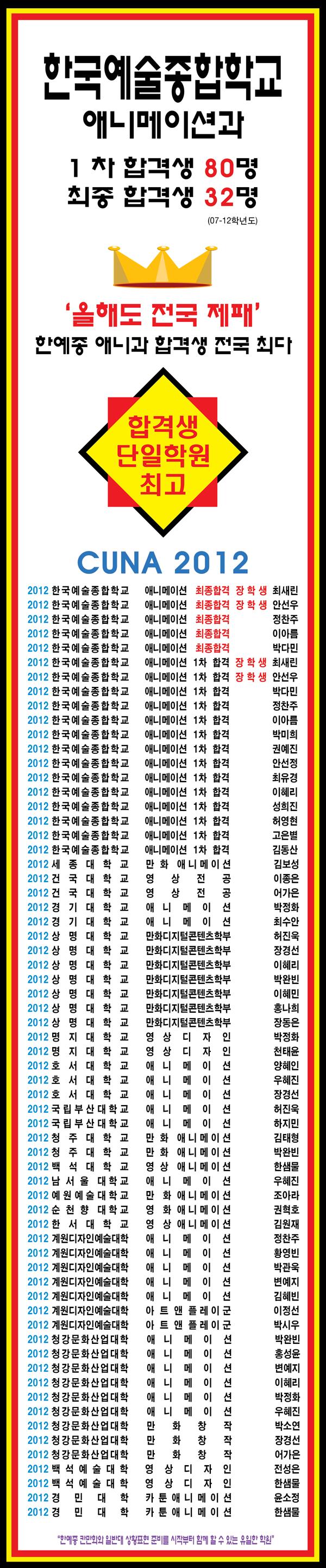 2012 CUNA 합격생.png