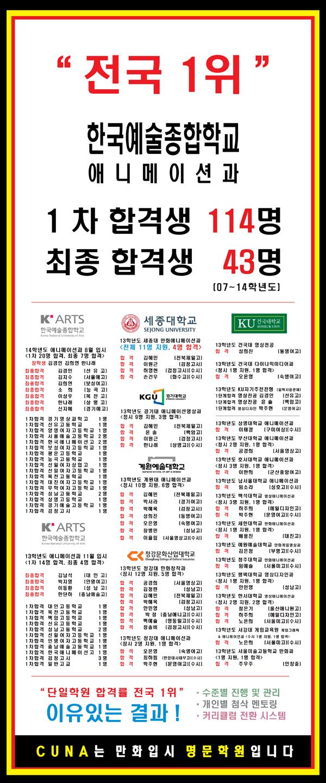 2013 CUNA 합격생.png